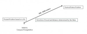 Diagramv2